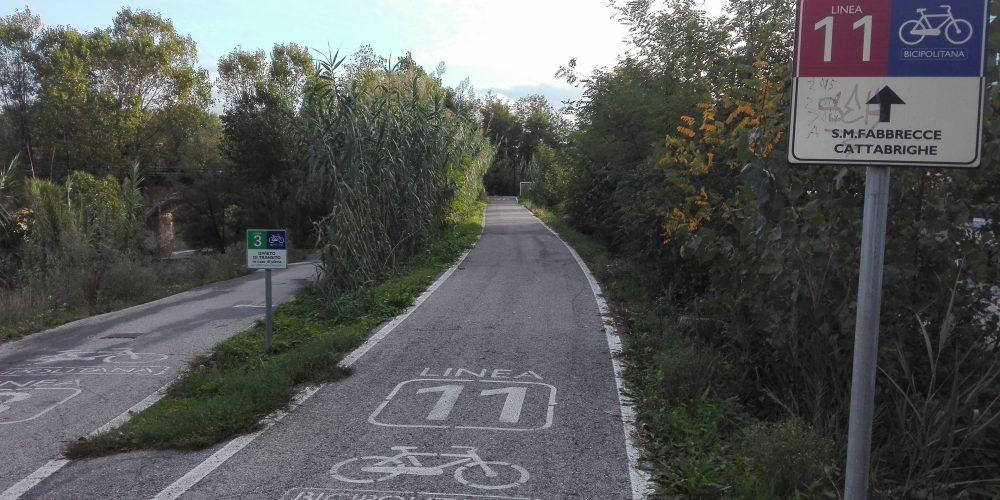 Bicipolitana of Pesaro